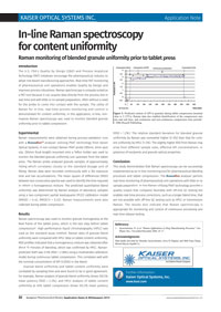 Application Note: In-line Raman spectroscopy for content uniformity