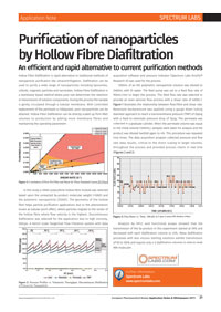 Application note: Purification of nanoparticles by Hollow Fibre Diafiltration