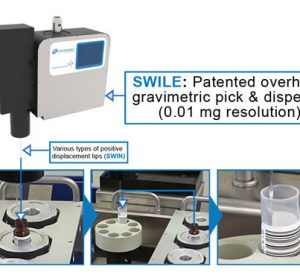 Product Hub: Chemspeed's SWILE© Automated Workstation