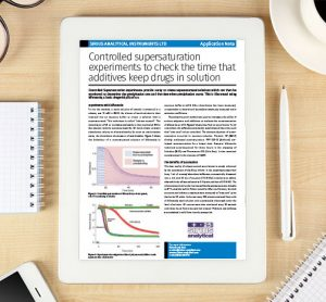 App Note: Controlled supersaturation experiments to check the time that additives keep drugs in solution