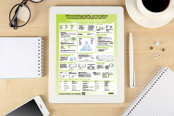 Chromatography essentials for performing perfect separations