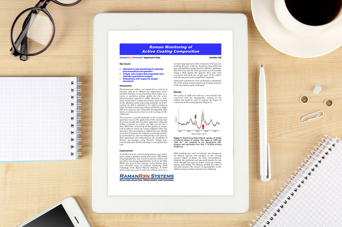 Application note: Raman monitoring of active coating composition