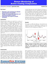 App note: Raman monitoring of active coating composition