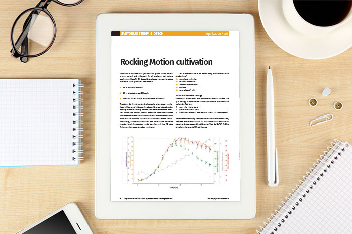 Application Note: Rocking Motion cultivation