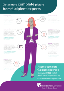 Infographic: Get a more complete picture from excipient experts