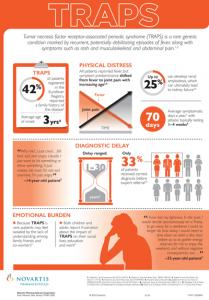 Novartis TRAPS infographic