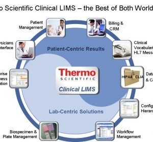 Thermo Scientific Clinical LIMS
