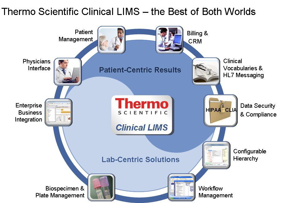 Thermo Fisher Scientific Launches New Lims For Clinical