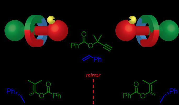 chrial rotaxane catalysts and their mirrored products