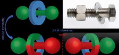 the two forms of chiral rotaxane; rings wrapped around a dumbbell shaped axel