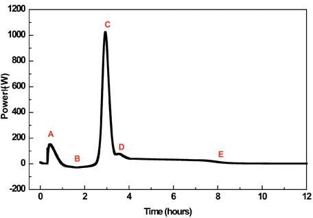 essentials of pharmaceutical preformulation saunders mark gaisford simon