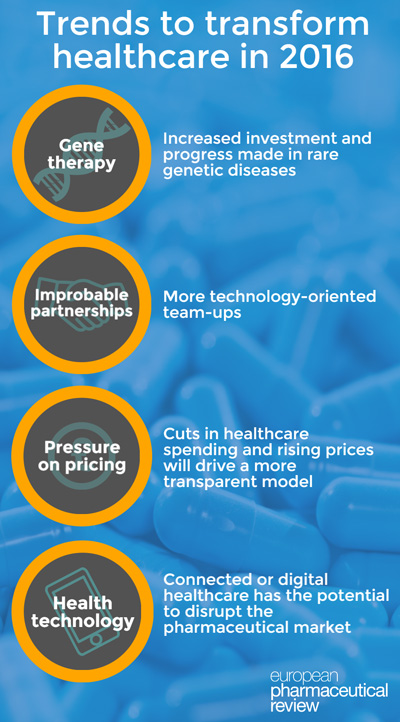 Trends to transform healthcare in 2016